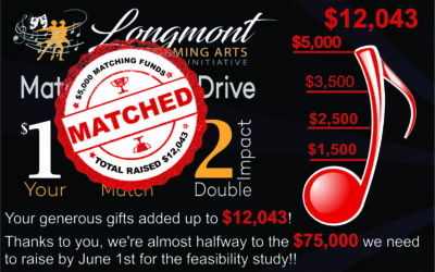 April's Matching Fund Drive – MATCHED